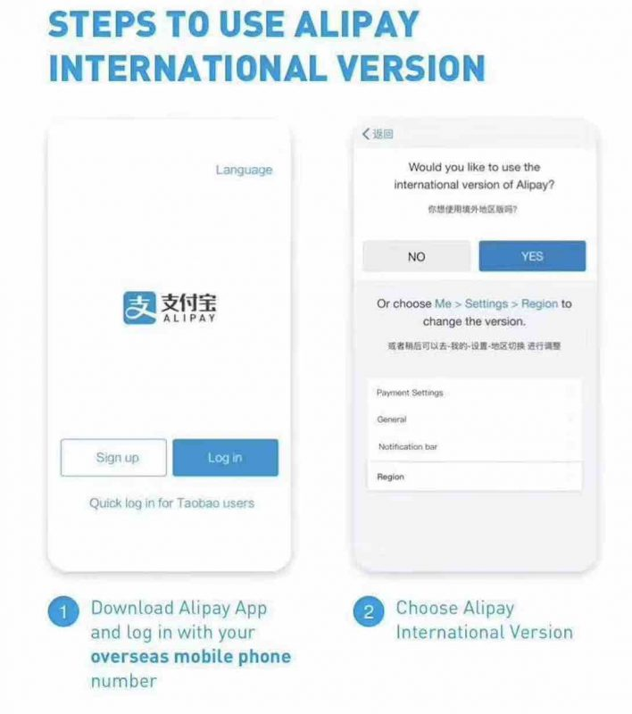 Foreigners using AliPay in China