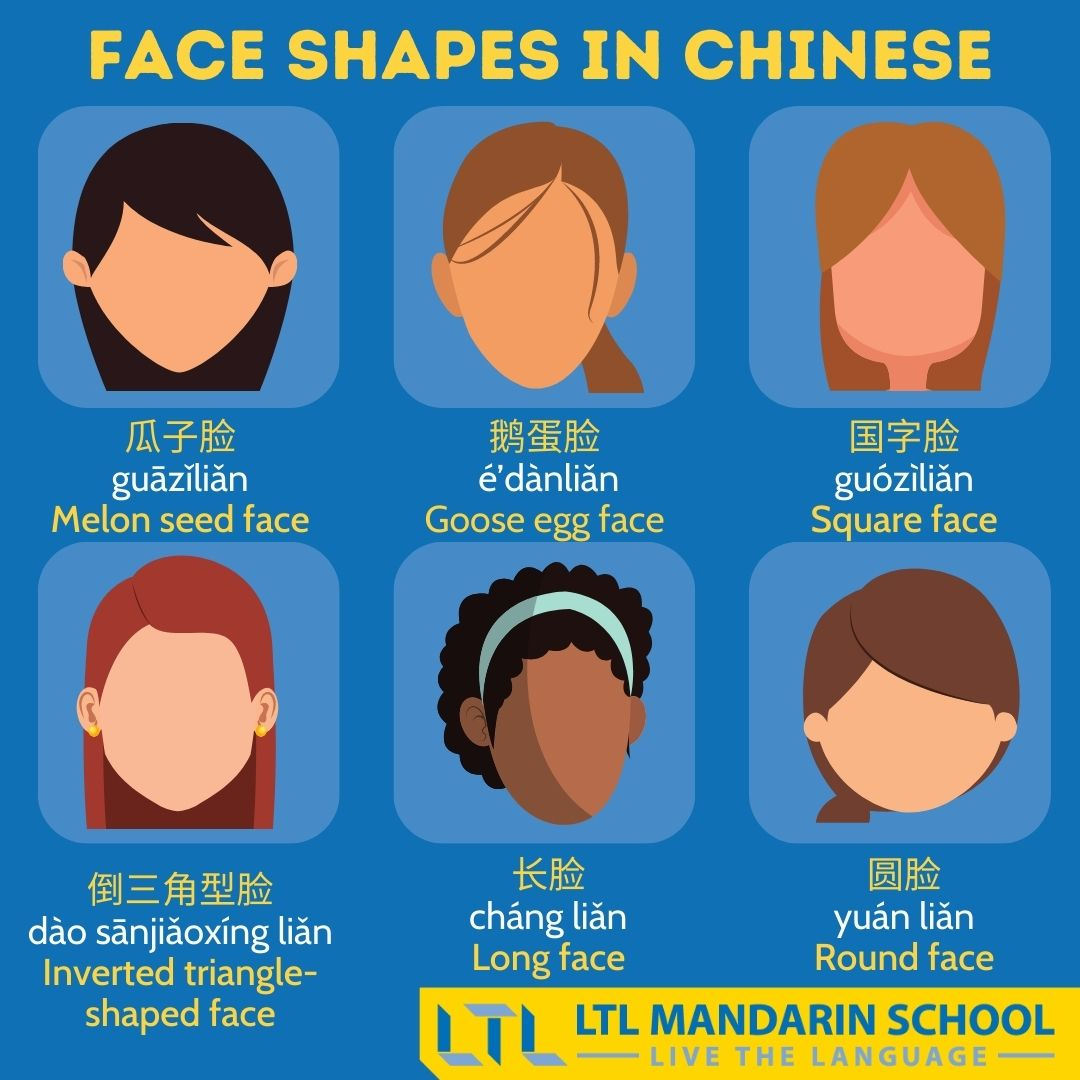 Chinese Face Shapes in Mandarin