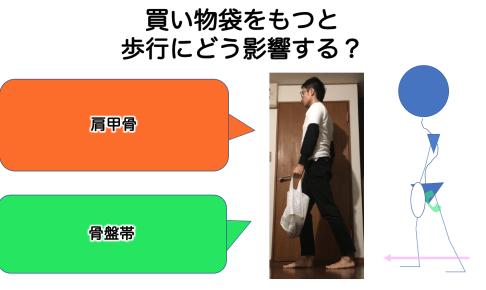 【買い物袋をさげて帰宅する】知っておきたい、肩甲骨と骨盤帯の関係!