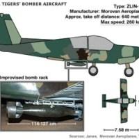 Rückblick: LTTE Luftwaffe - das enthüllte Geheimnis