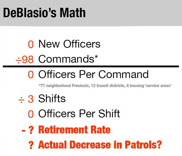 NYPD-staffing-Math-Deblasio