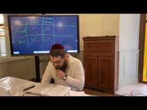 Éruvin 80 – Napi Talmud 296 – Hogyan kell éruvval társulni? #éruv #situf