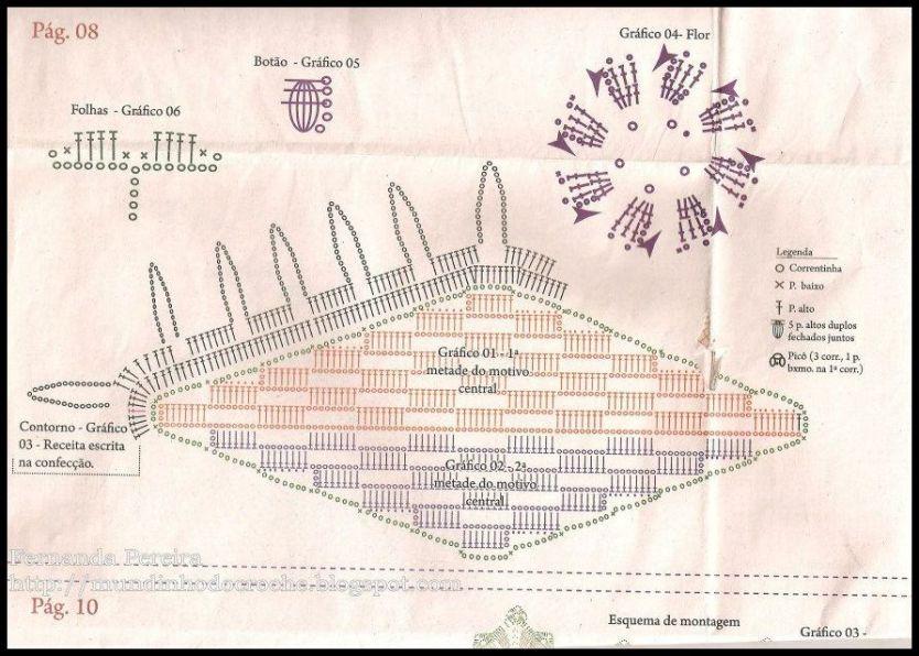 caminho grafico com explicações 1 - CAMINHOS DE MESA DE CROCHÊ COM GRÁFICOS