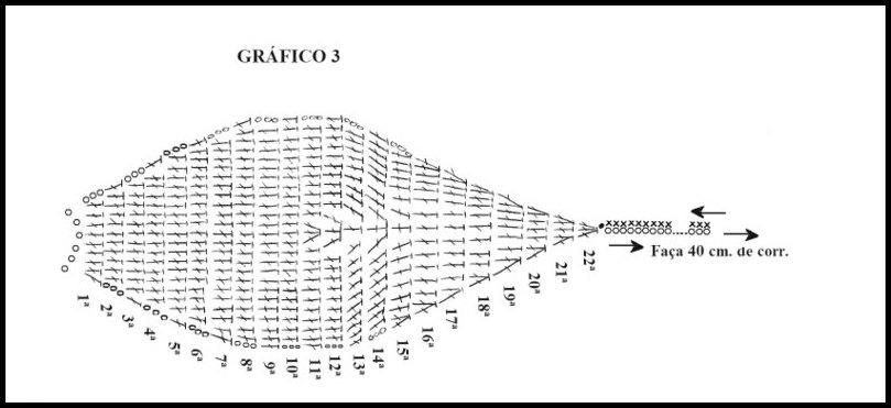 grafico biquini verde - TOPS E BIQUÍNIS DE CROCHÊ COM GRÁFICOS E RECEITAS