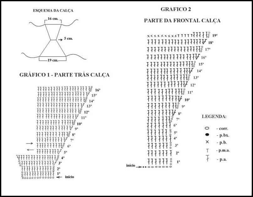 grafico calcinha biquini verde - TOPS E BIQUÍNIS DE CROCHÊ COM GRÁFICOS E RECEITAS