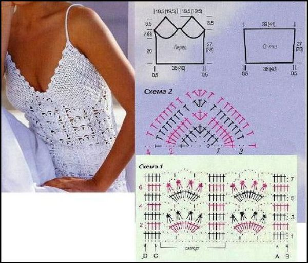 top-croche-com-receita-e-grafico