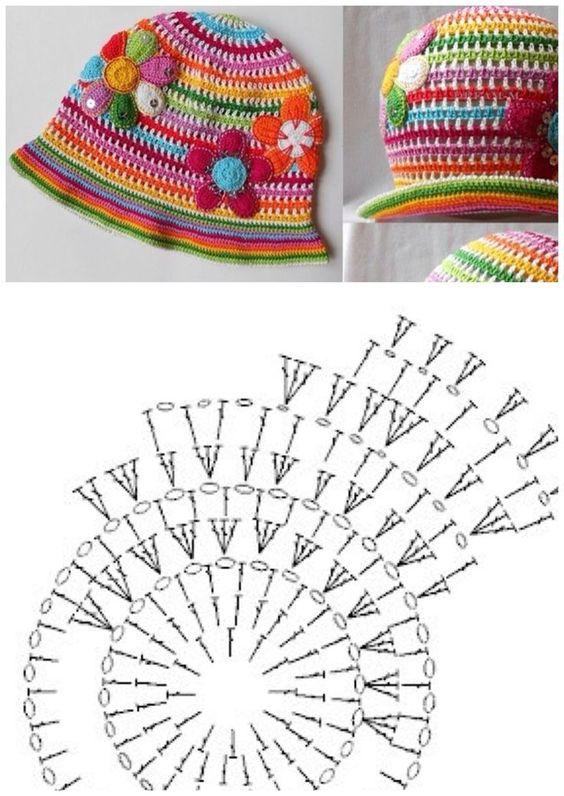 chapéu infantil com grafico - LINDOS MODELOS DE CHAPÉUS DE CROCHÊS INFANTIS