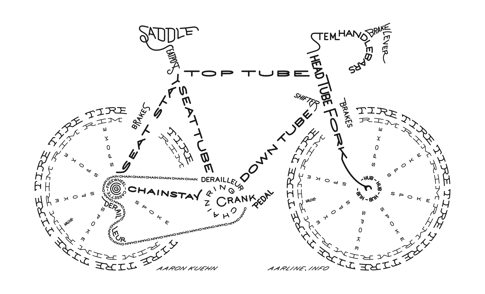 Bicycle Themed Typefaces