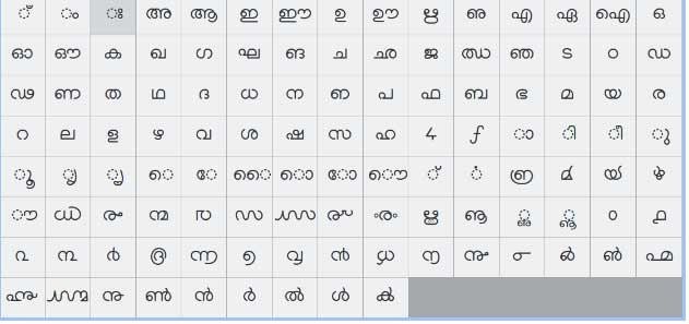 manjari-letters