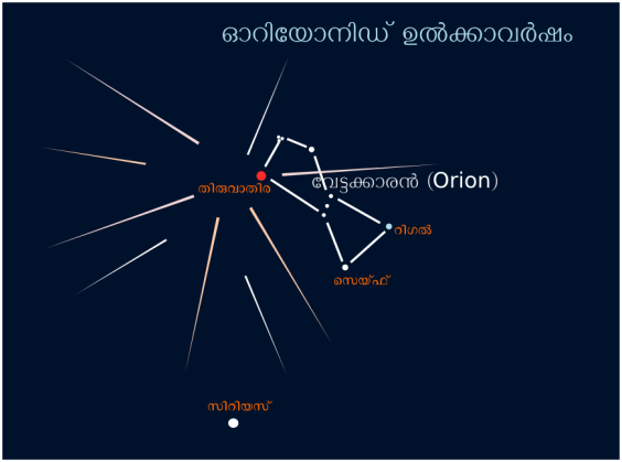 orinoid-meteor-shower