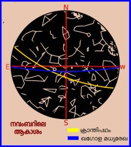 sky-ecliptic