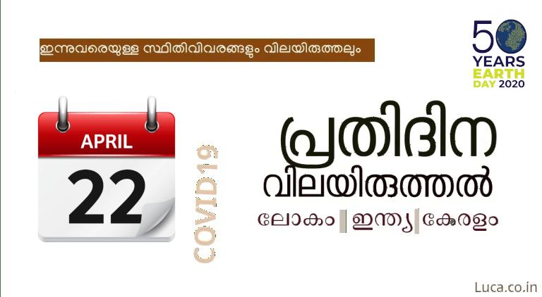 കോവിഡ്-19: പ്രതിദിന വിലയിരുത്തല്- ഏപ്രില് 22