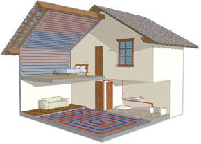 impianto radiante parete pavimento soffitto