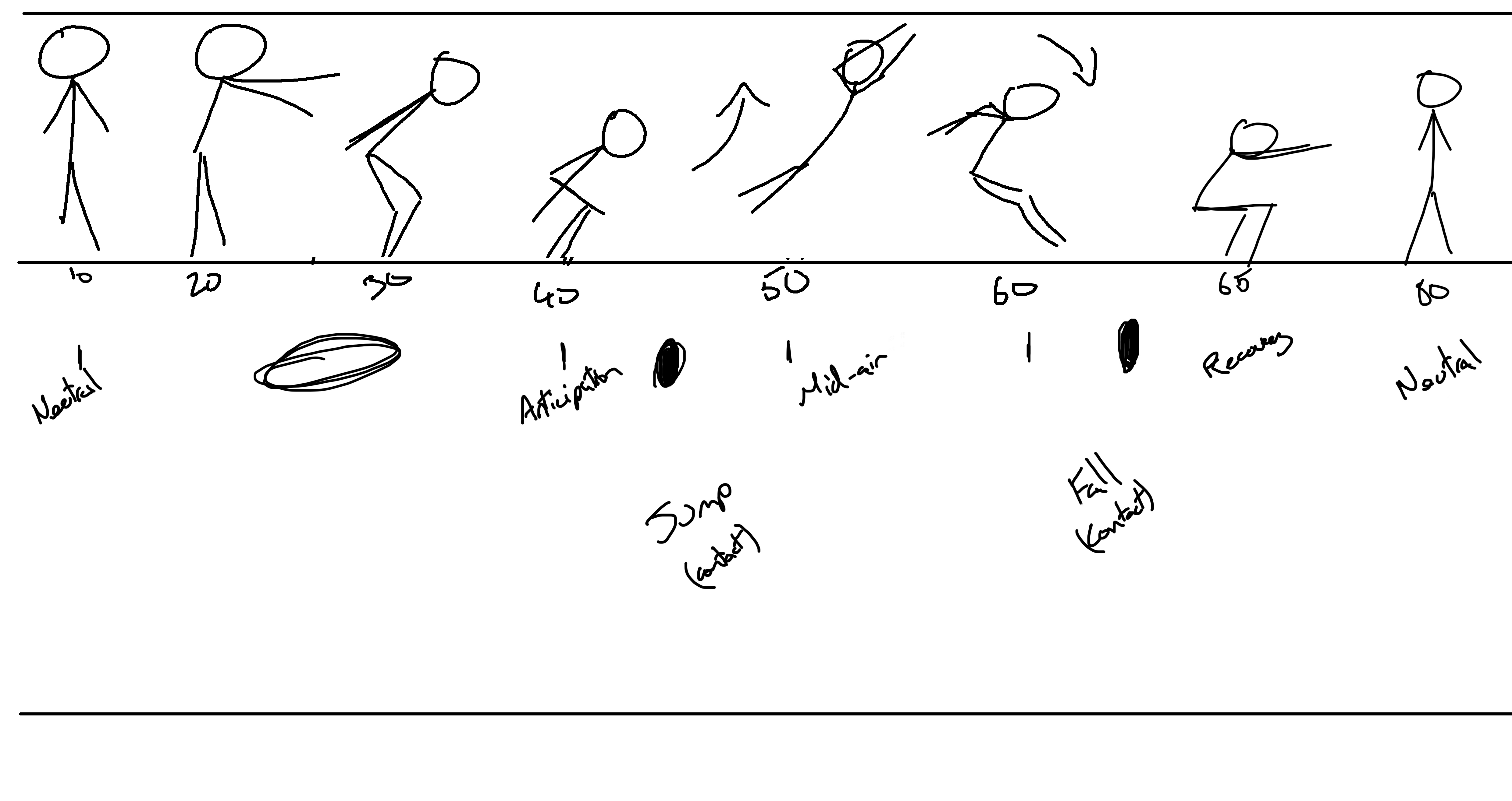 Jumping Animation Frames