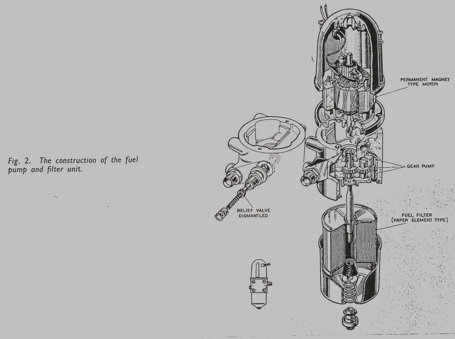 Maserati Manual Page 5