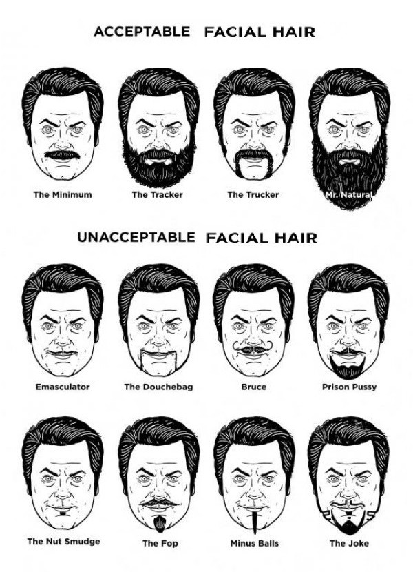 Nick Offerman's Guide to Acceptable Facial Hair