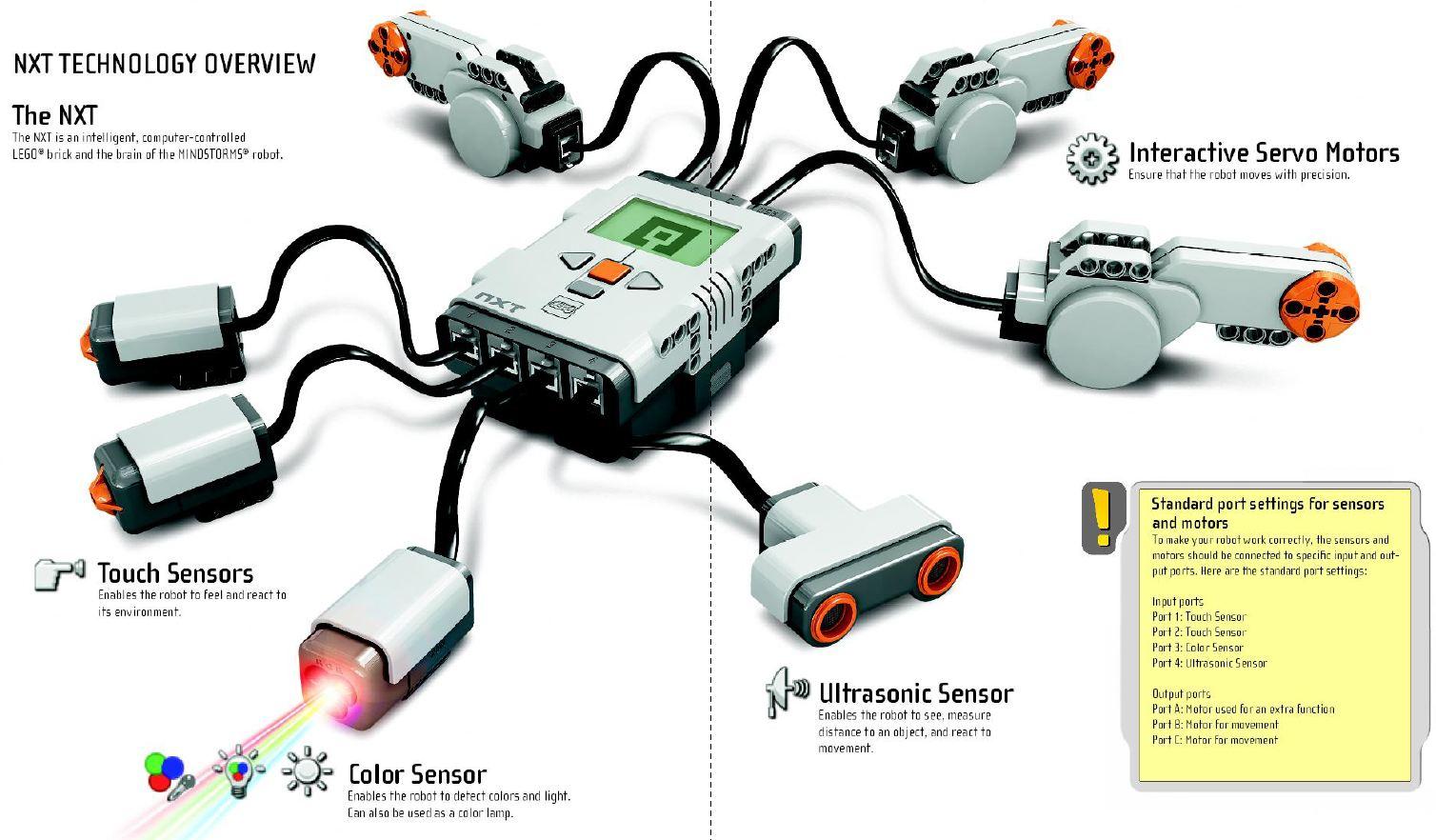 Modeling Advanced Lighting Controls Lucept