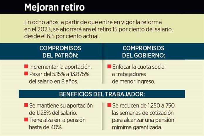Entra IP al quite para pensiones