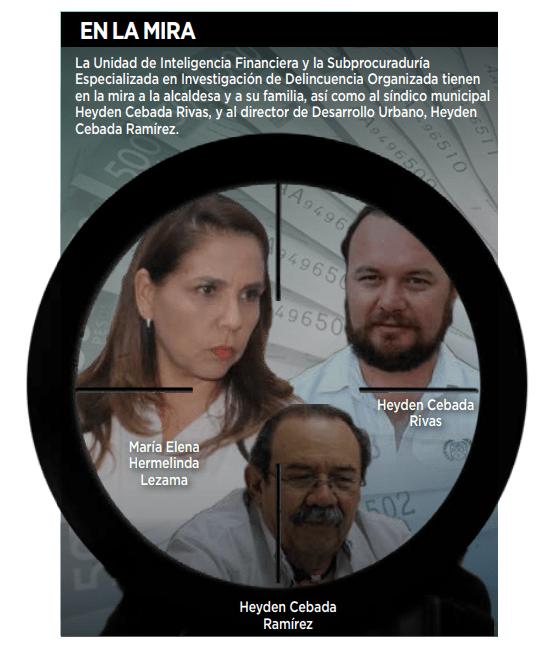 Investigan UIF y Seido a Mara Lezama por enriquecimiento ilícito