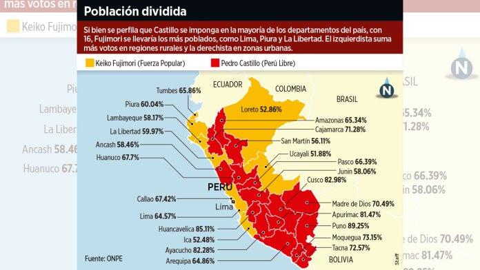 Da vuelta candidato izquierdista en Perú
