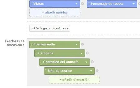redes-sociales-google-analytics