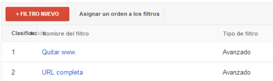 orden-filtros-google-analytics