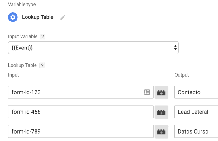 lookup table contact form7 tag manager