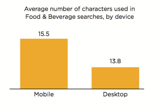 Pesquisas na internet via dispositivos móveis