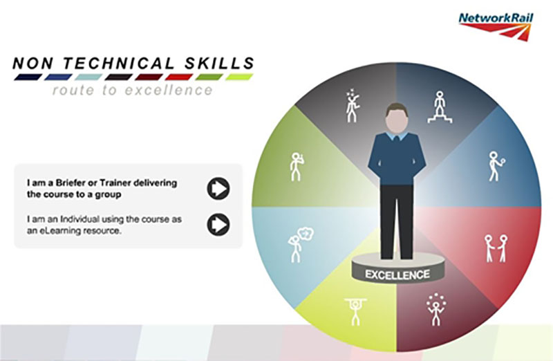 Non Technical Skills Training