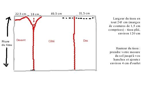schéma du tuto pour réaliser la jupe 1880