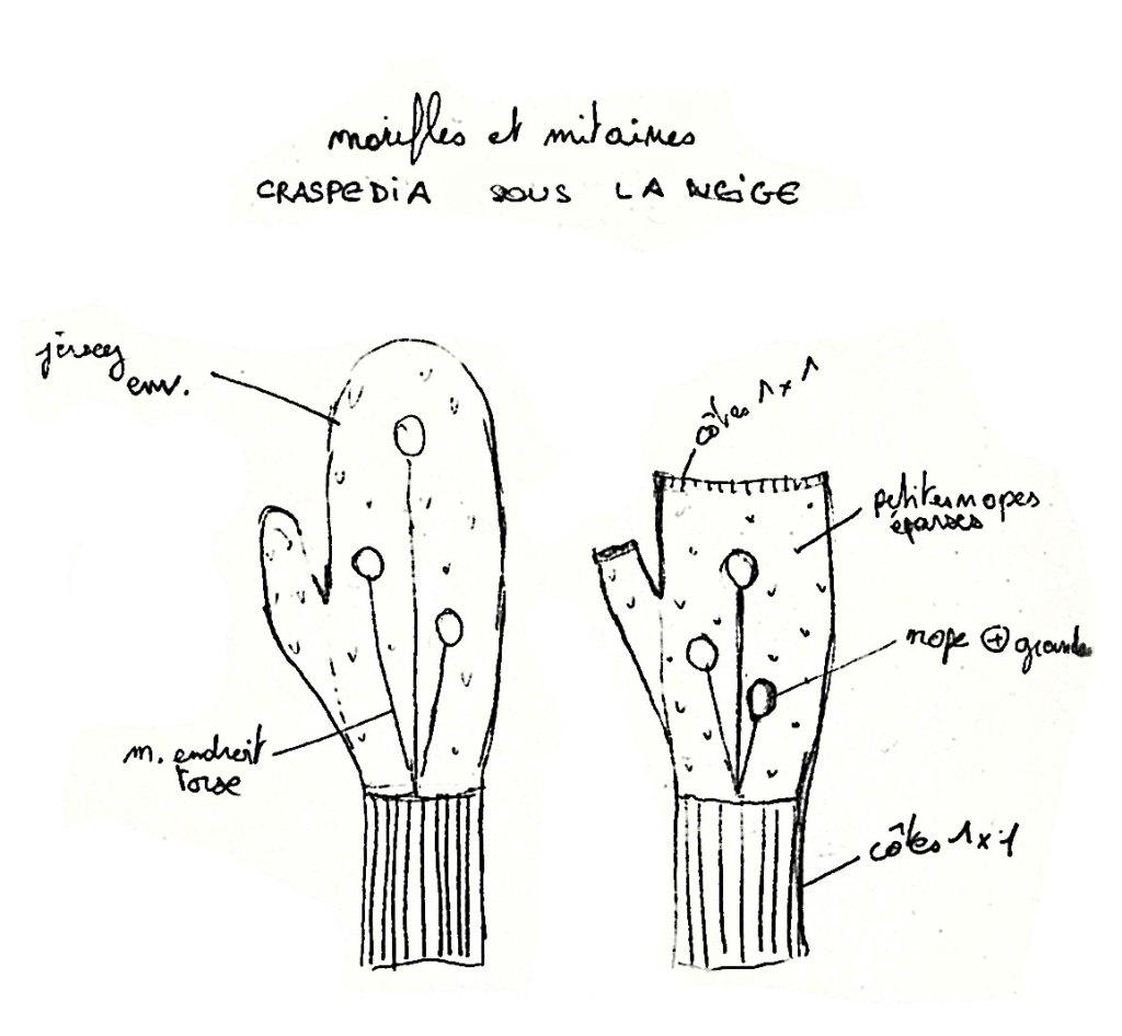 proposition2 1024x946 - Frisson : des moufles pour l'hiver