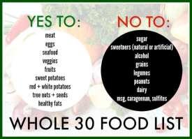 Whole-30-Food-List
