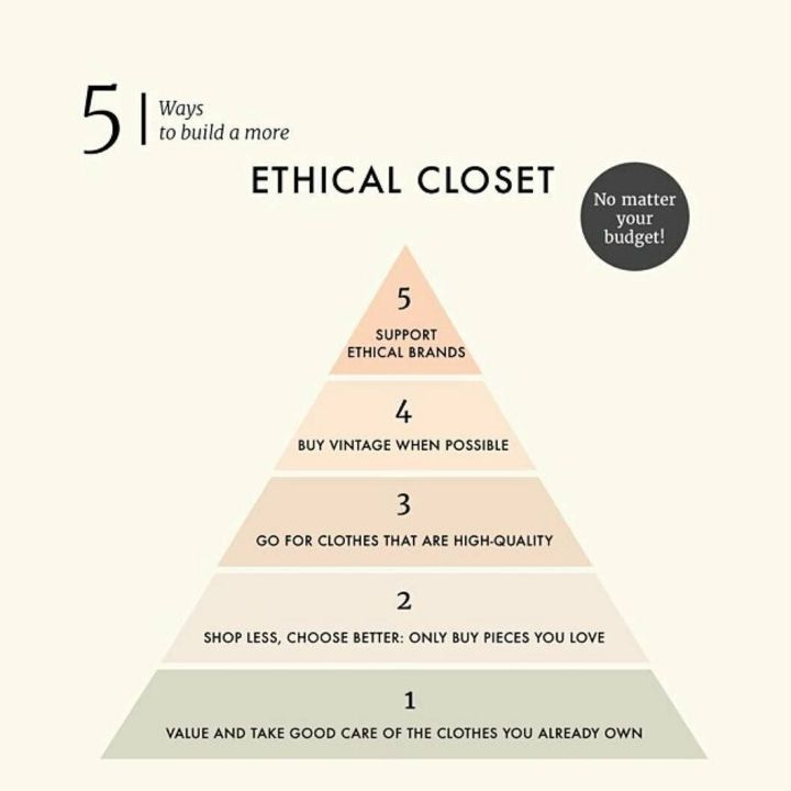 Ethical Element