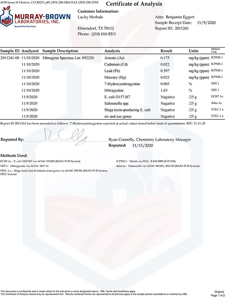 BATCH 092220 LAB REPORT