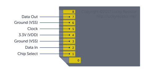 sd-card-connections