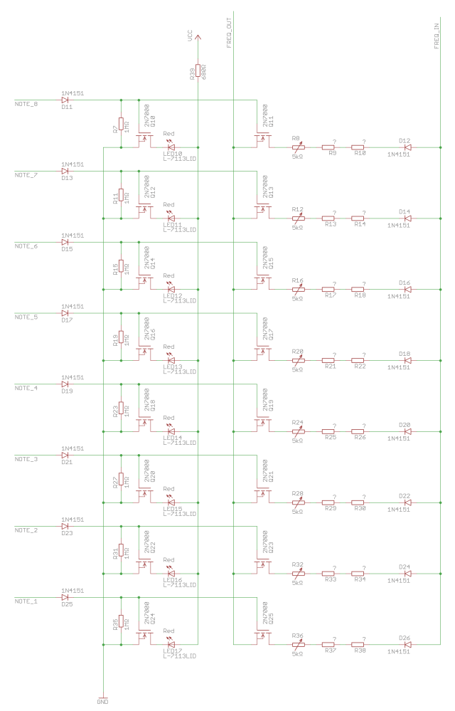 Outmoded Sequencer Frequency Tuning