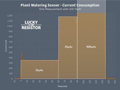 plantsensor-current-2