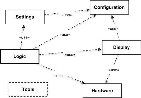 firmware-design