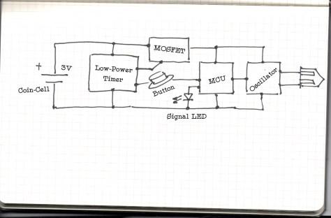 plantsensor-block-diagram