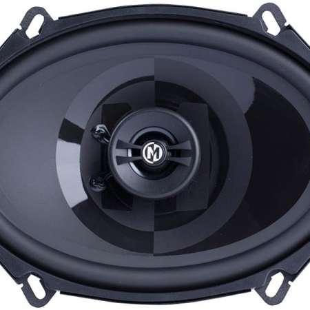 Memphis Audio PRX57 Speakers