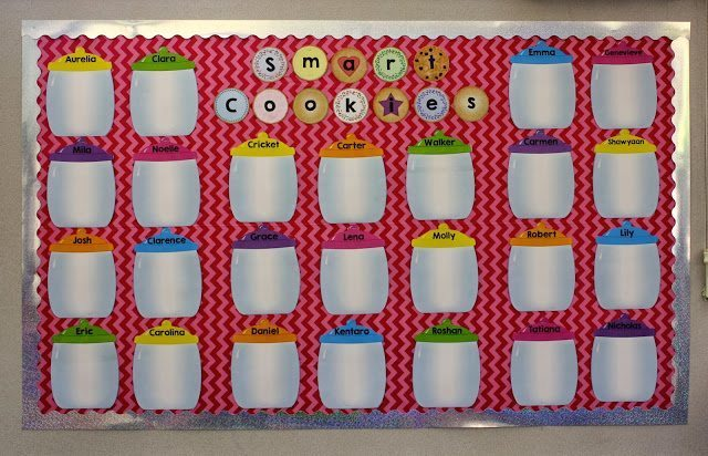 Smart Cookie Math for Multiplication - 21 Sequential Timed Tests to Master Facts | Lucky to Be in FIrst