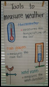 weather-tools-for-primary-students