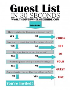 Wedding Planning: How to shorten your guest list in 30 seconds!