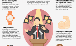 Bi_graphic_the Ultimate Guide To Becoming An Excellent Public