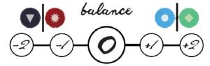 hands - balance