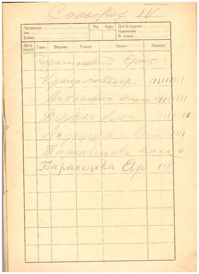 Журнал доктора Людкевича з сольфеджіо, до 1939 року