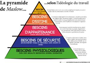 pyramide-maslow-hs-travail