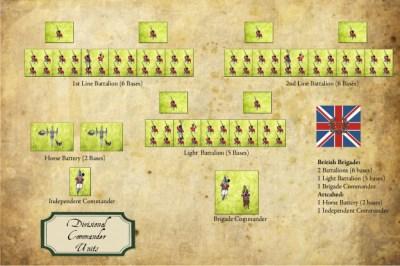 Capitan Games, Divisional Commander British Units