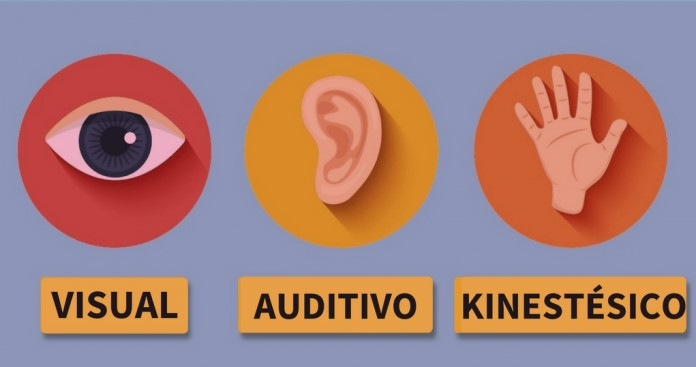 capacitaciones de seguridad y salud en el trabajo estilos de aprendizaje