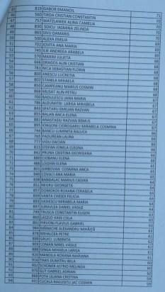 Lugoj Expres Municipalitatea lugojeană a stabilit listele de priorități pentru locuințele ANL. Vezi punctajele tineri punctaje priorități Lugoj locuințe ANL liste familii Consiliul Local Lugoj